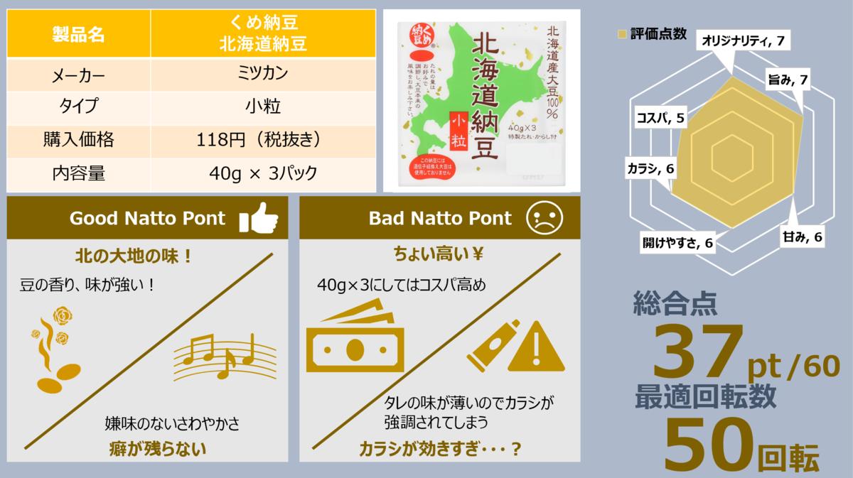 f:id:takanoyuichi:20190417161610p:plain