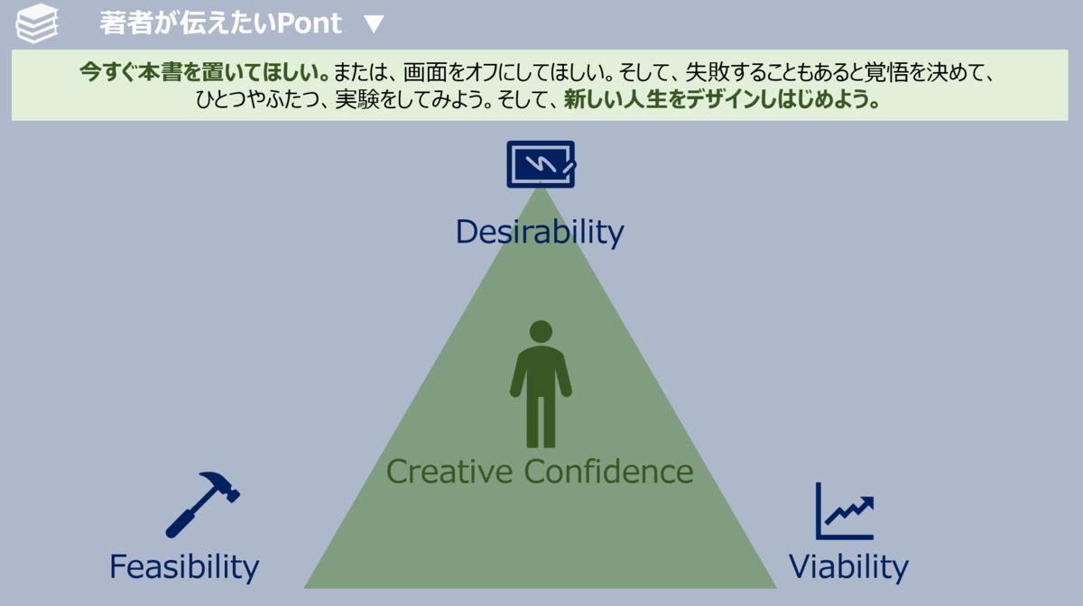 f:id:takanoyuichi:20190420224238p:plain