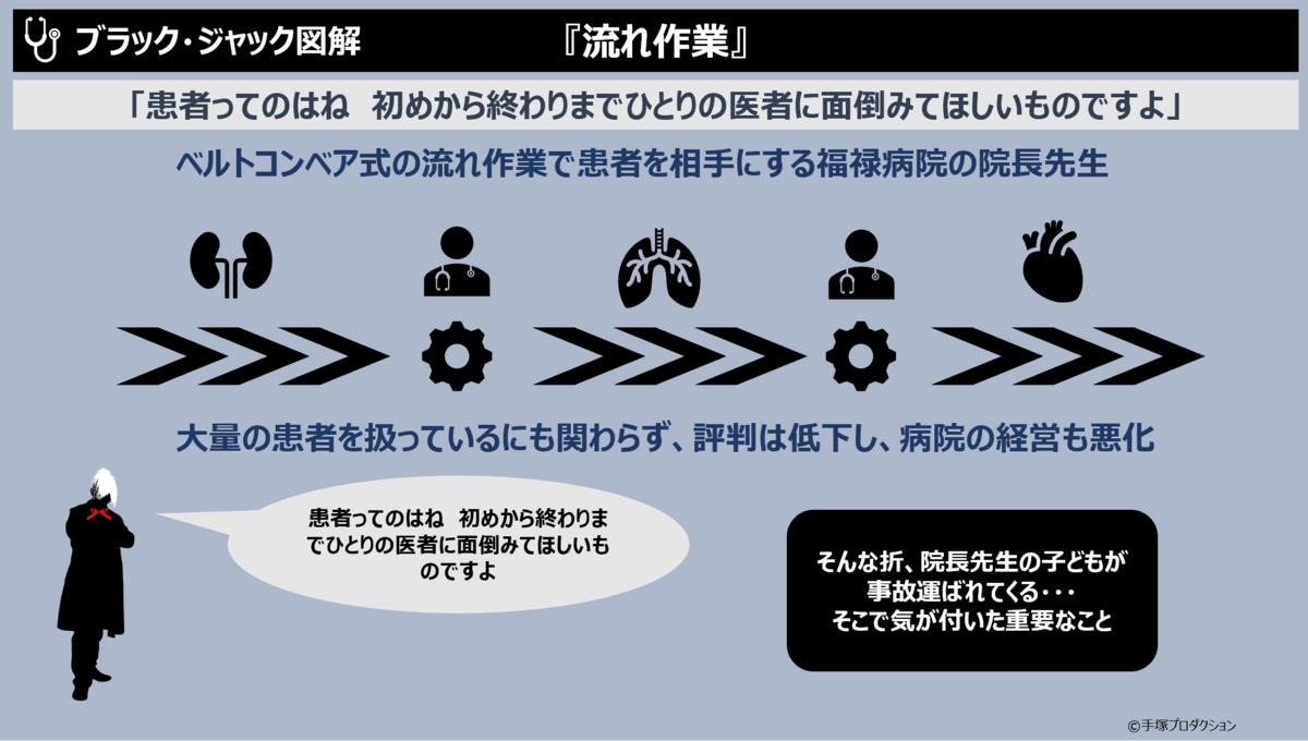 f:id:takanoyuichi:20190420233809p:plain