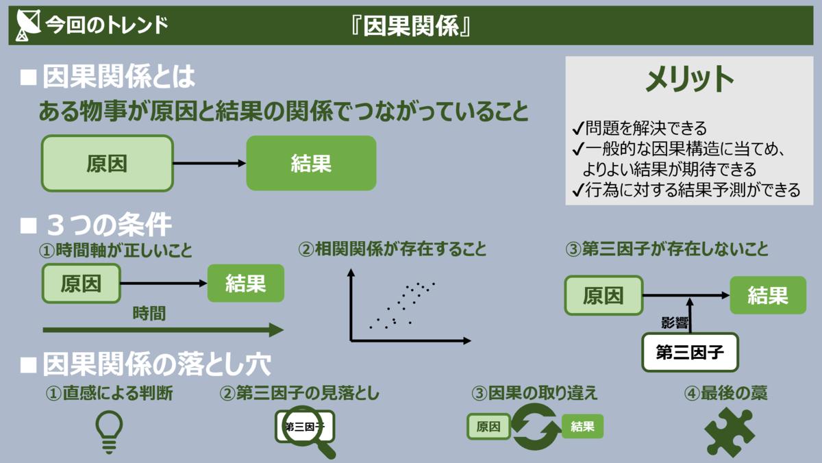 f:id:takanoyuichi:20190423095230p:plain