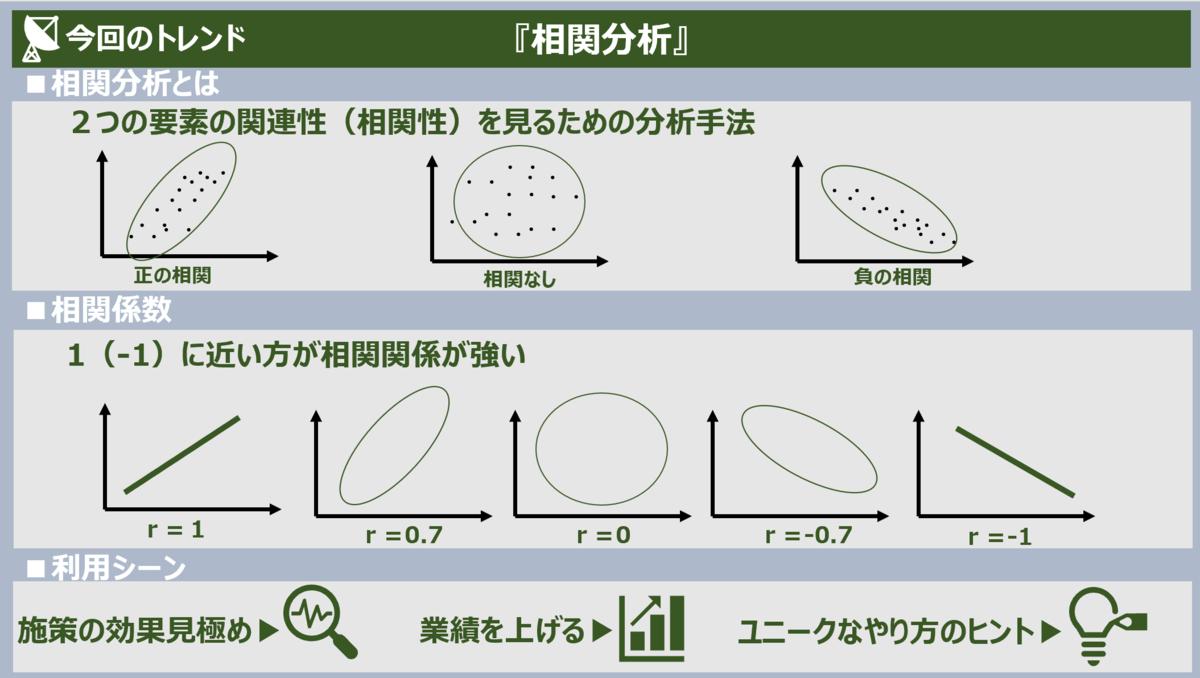 f:id:takanoyuichi:20190424211010p:plain