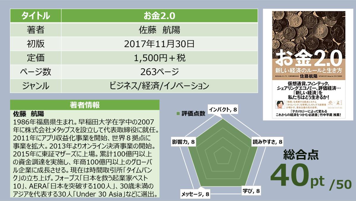 f:id:takanoyuichi:20190424212652p:plain