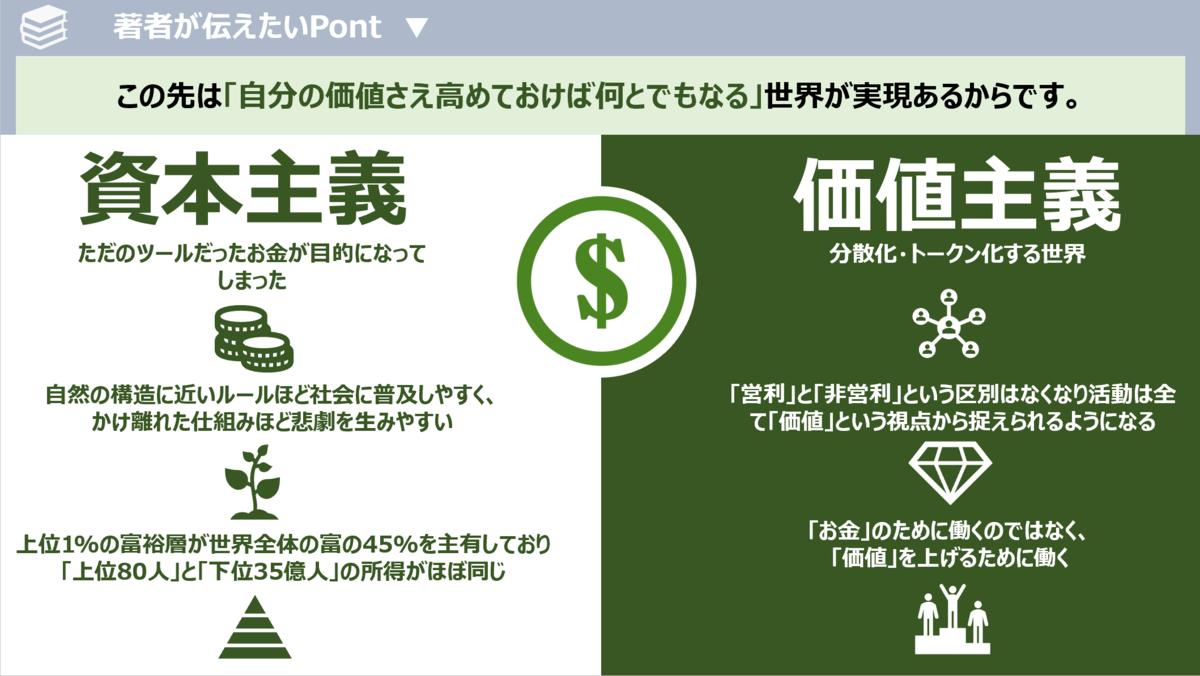 f:id:takanoyuichi:20190424212716p:plain