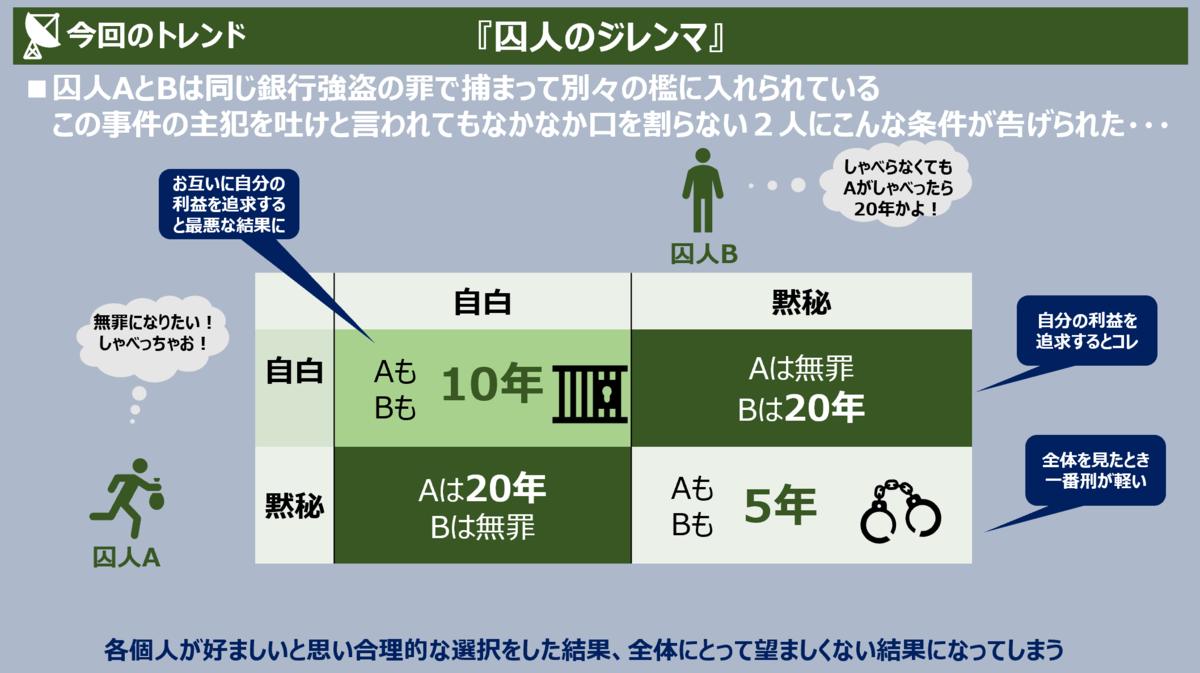 f:id:takanoyuichi:20190425204833p:plain