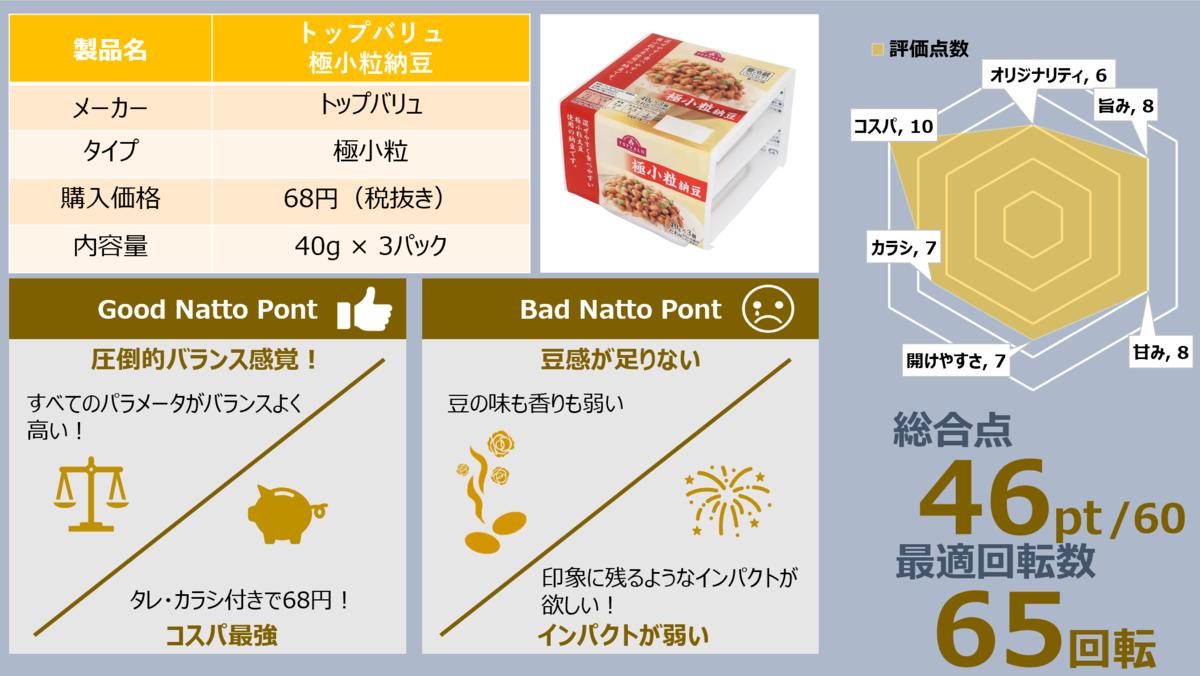 f:id:takanoyuichi:20190428105707p:plain