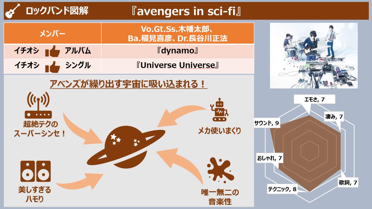 f:id:takanoyuichi:20190428211542p:plain