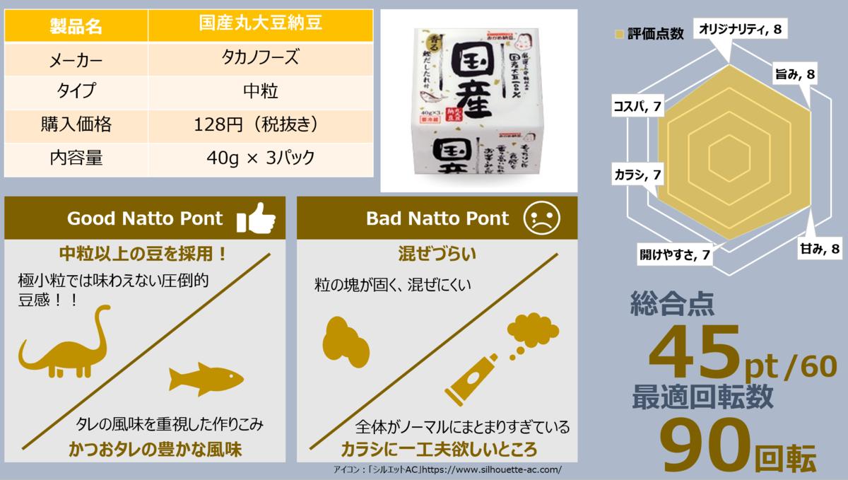 f:id:takanoyuichi:20190428222426p:plain
