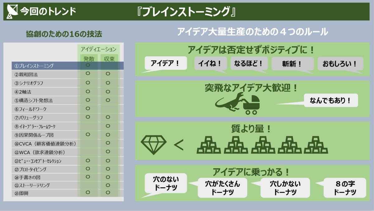 f:id:takanoyuichi:20190430160111p:plain