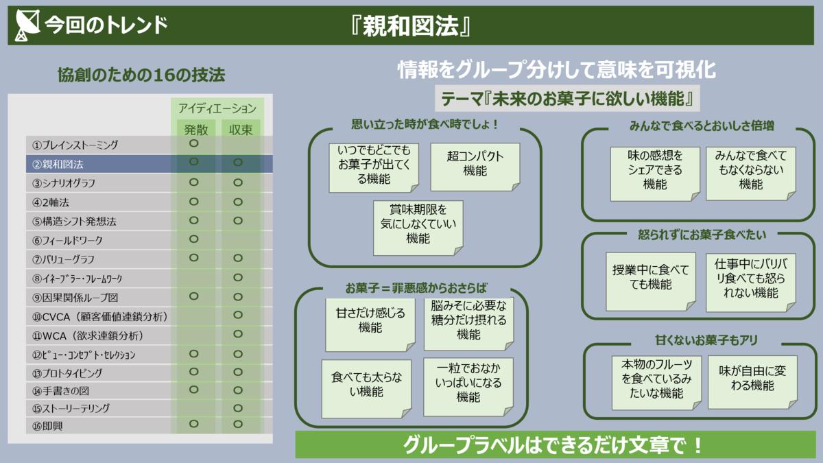 f:id:takanoyuichi:20190430163410p:plain