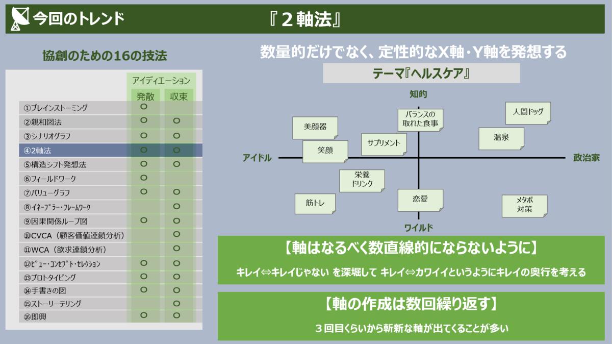 f:id:takanoyuichi:20190501150938p:plain