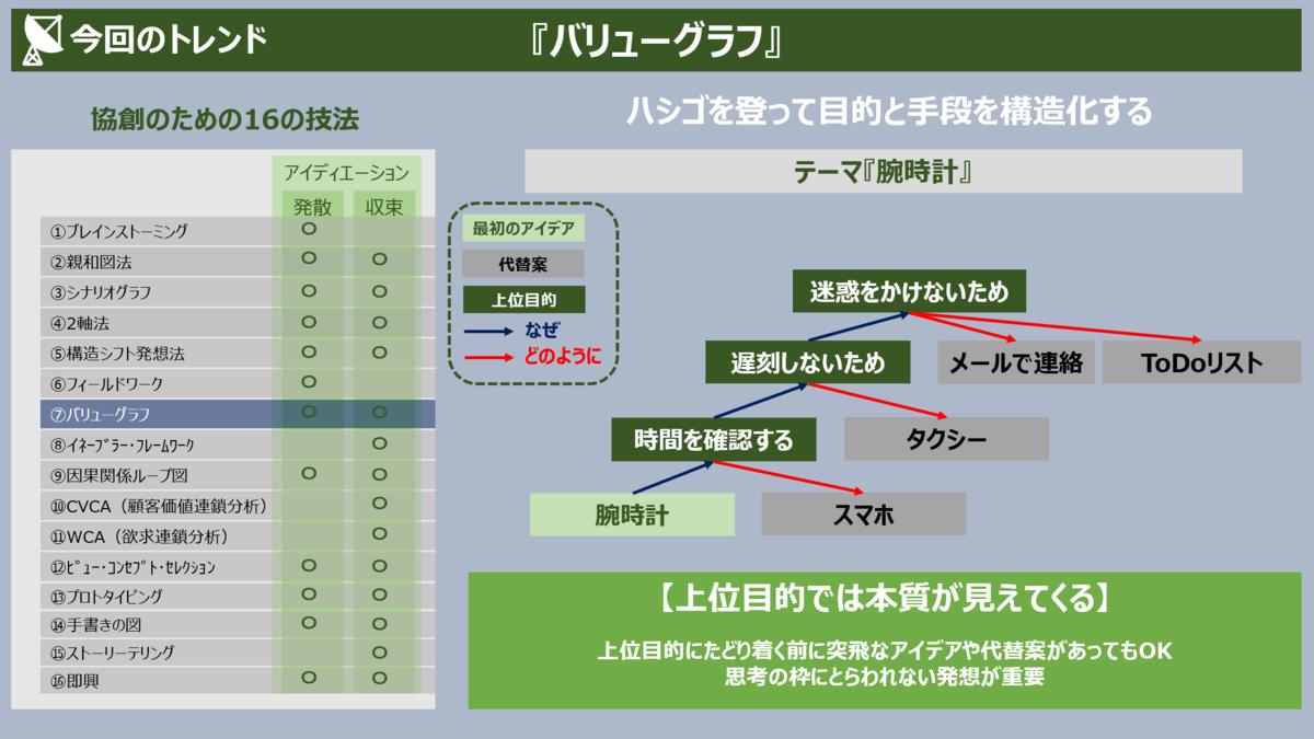 f:id:takanoyuichi:20190502171341p:plain