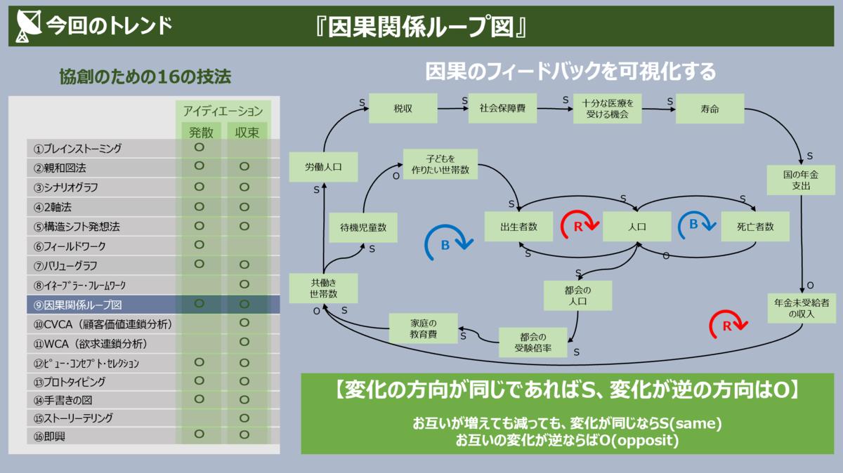 f:id:takanoyuichi:20190503215340p:plain