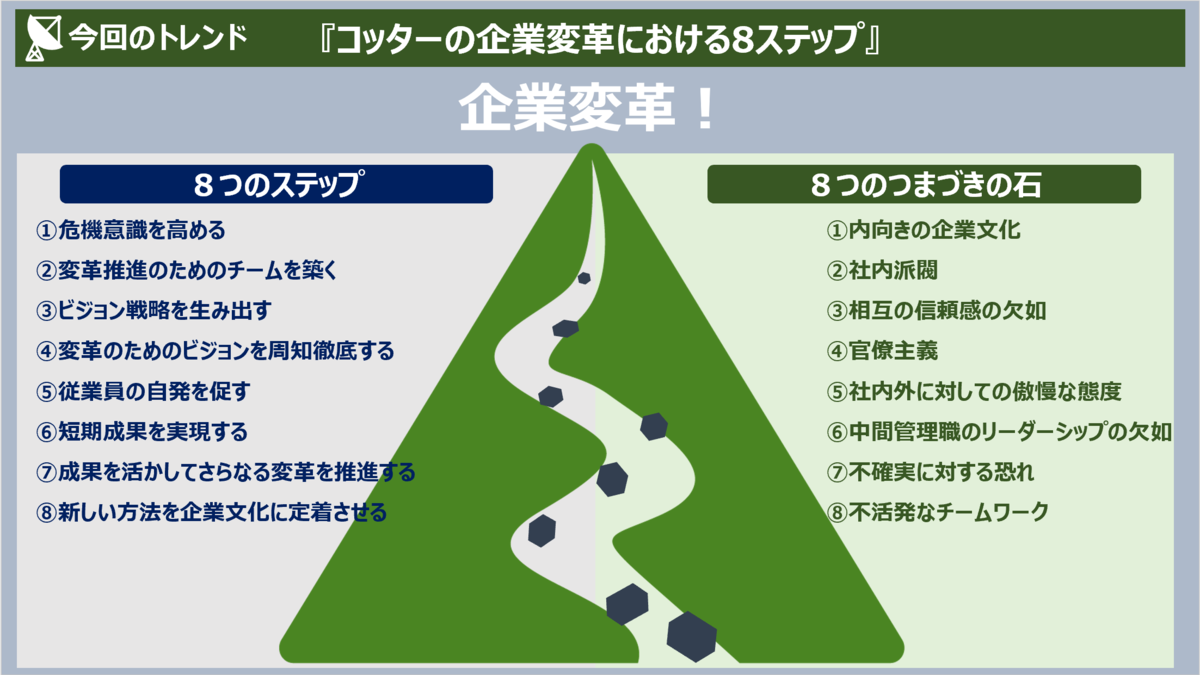 f:id:takanoyuichi:20190511012311p:plain
