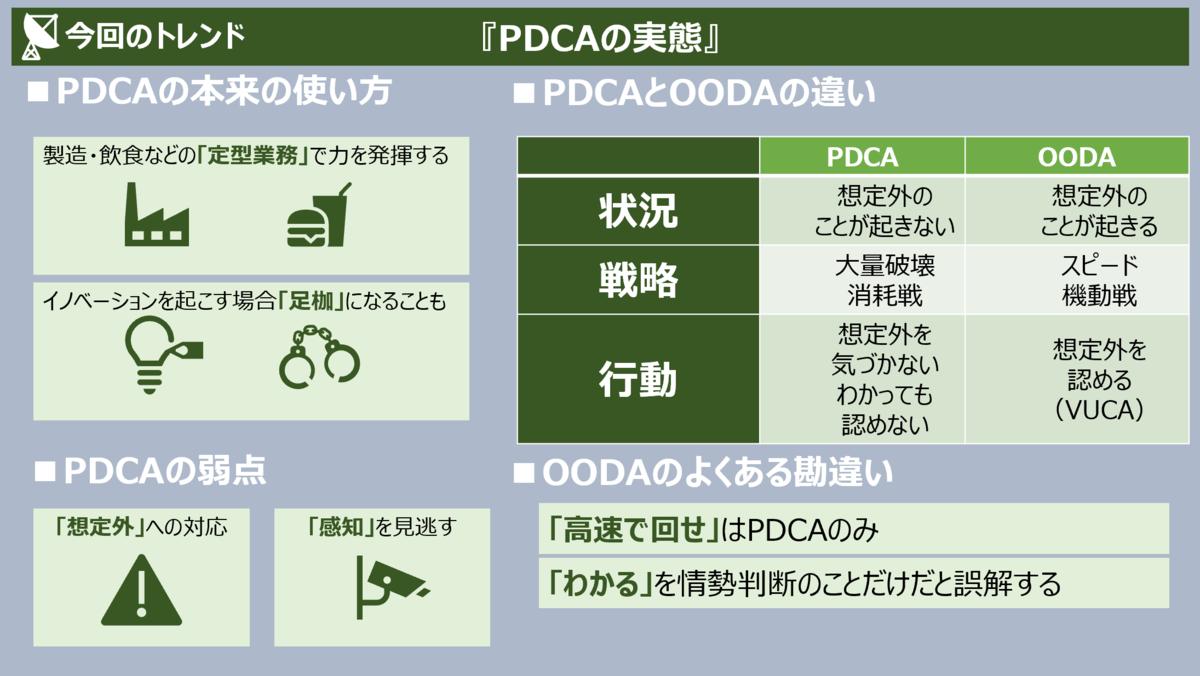 f:id:takanoyuichi:20190511013349p:plain
