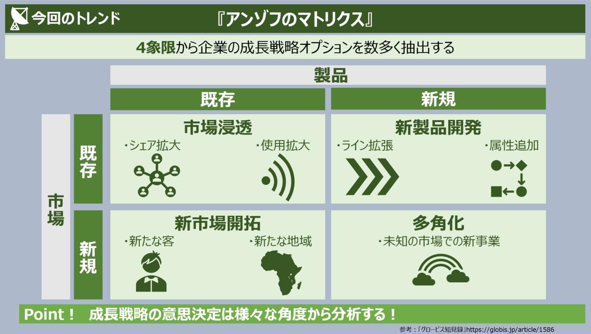 f:id:takanoyuichi:20190515195318p:plain