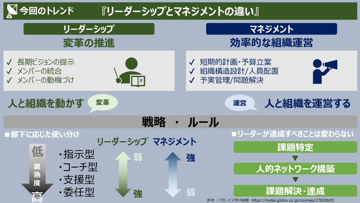 f:id:takanoyuichi:20190515200609p:plain