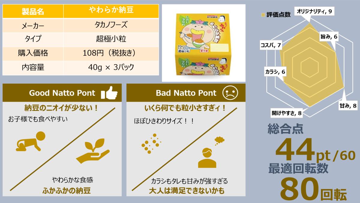 f:id:takanoyuichi:20190518232008p:plain