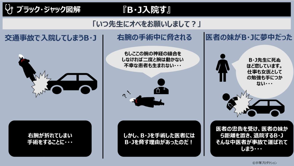 f:id:takanoyuichi:20190519235845p:plain