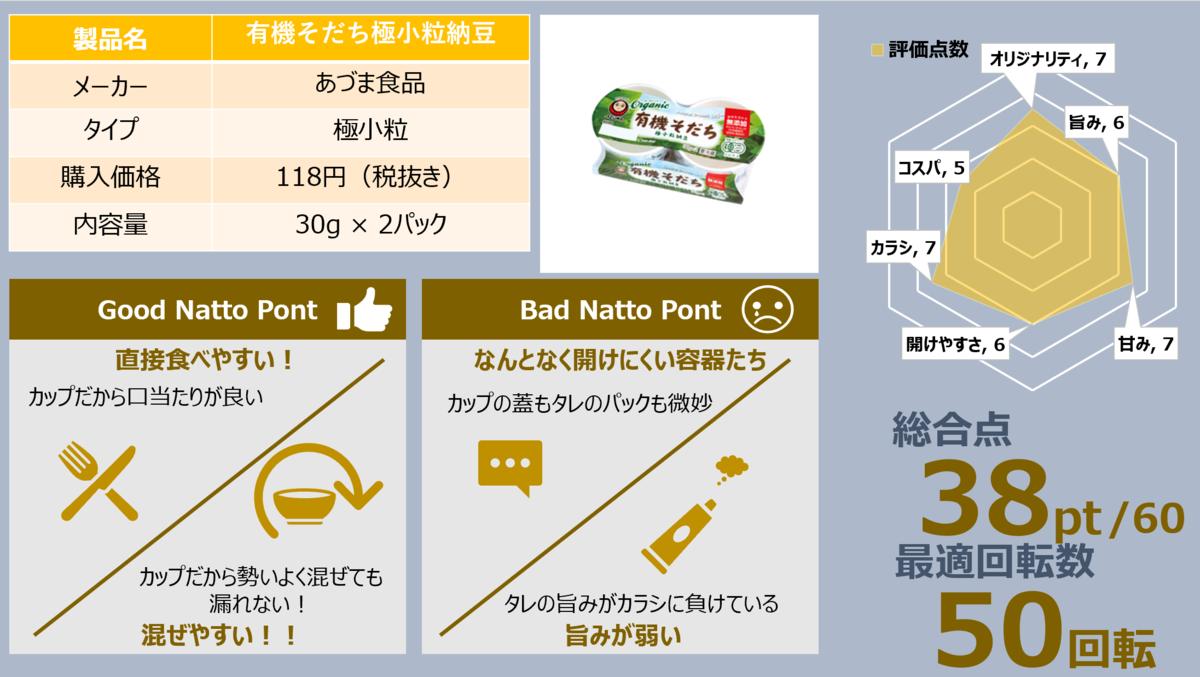f:id:takanoyuichi:20190523224850p:plain