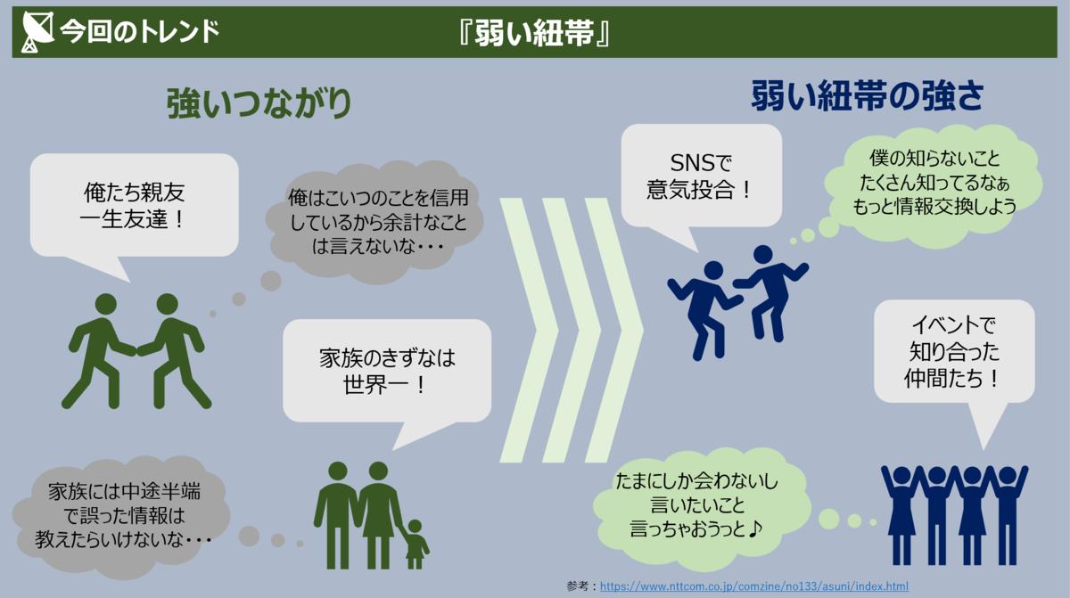 f:id:takanoyuichi:20190525004434p:plain