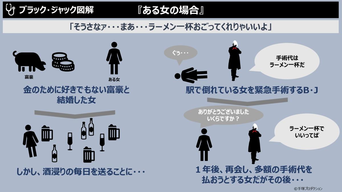 f:id:takanoyuichi:20190525231439p:plain