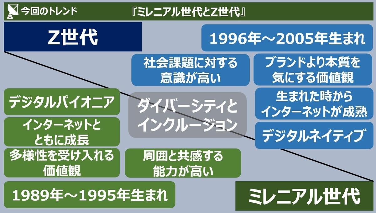 f:id:takanoyuichi:20190527194111j:plain
