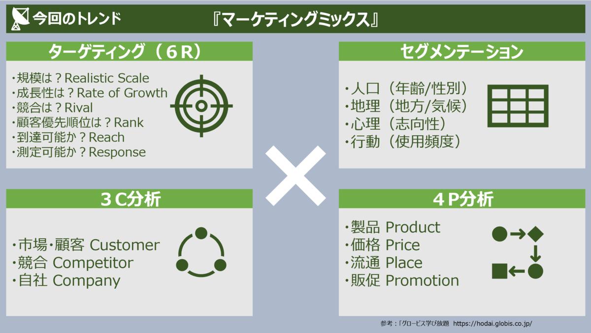 f:id:takanoyuichi:20190528192853p:plain