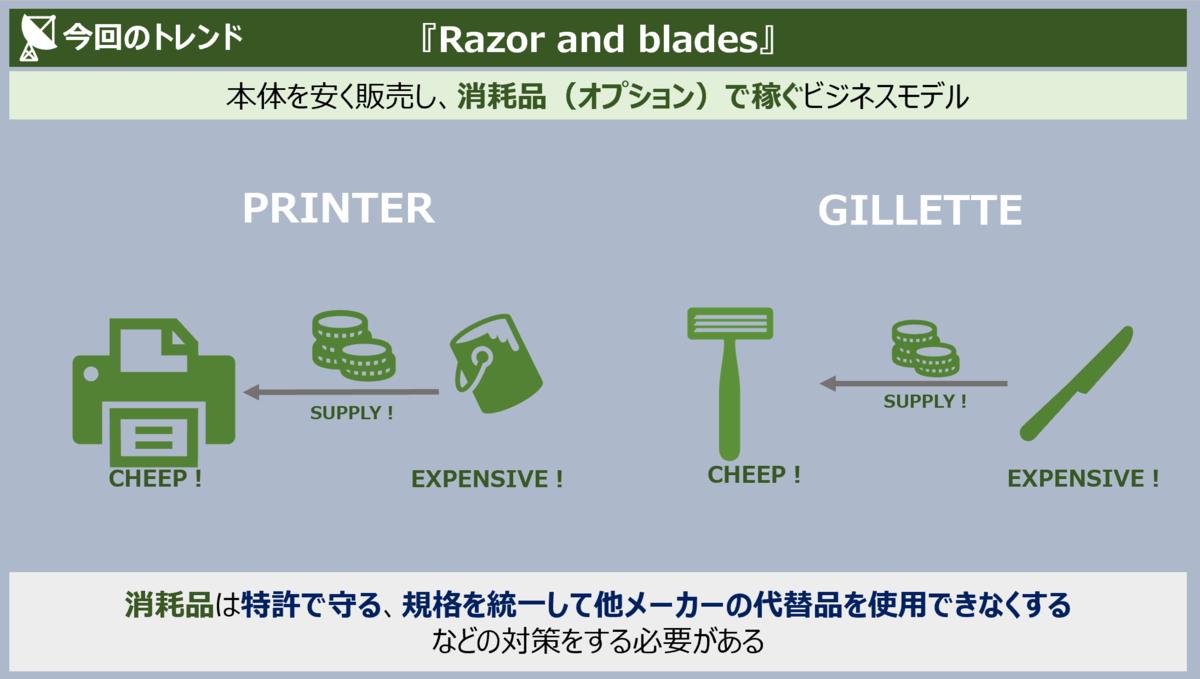 f:id:takanoyuichi:20190529083004p:plain