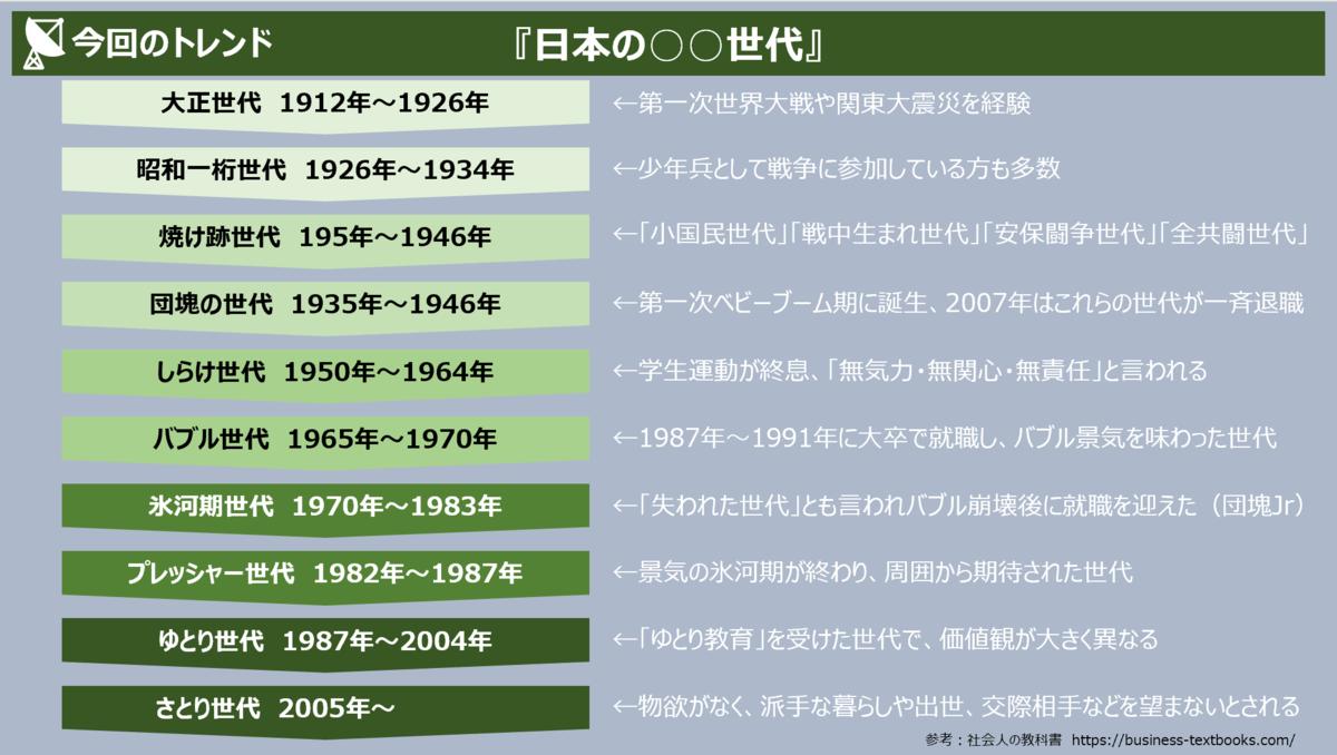 f:id:takanoyuichi:20190601151323p:plain