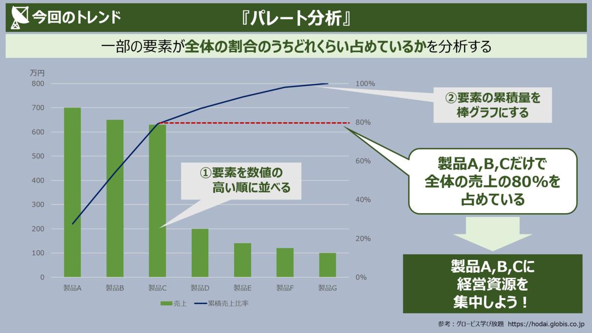 f:id:takanoyuichi:20190604202206p:plain