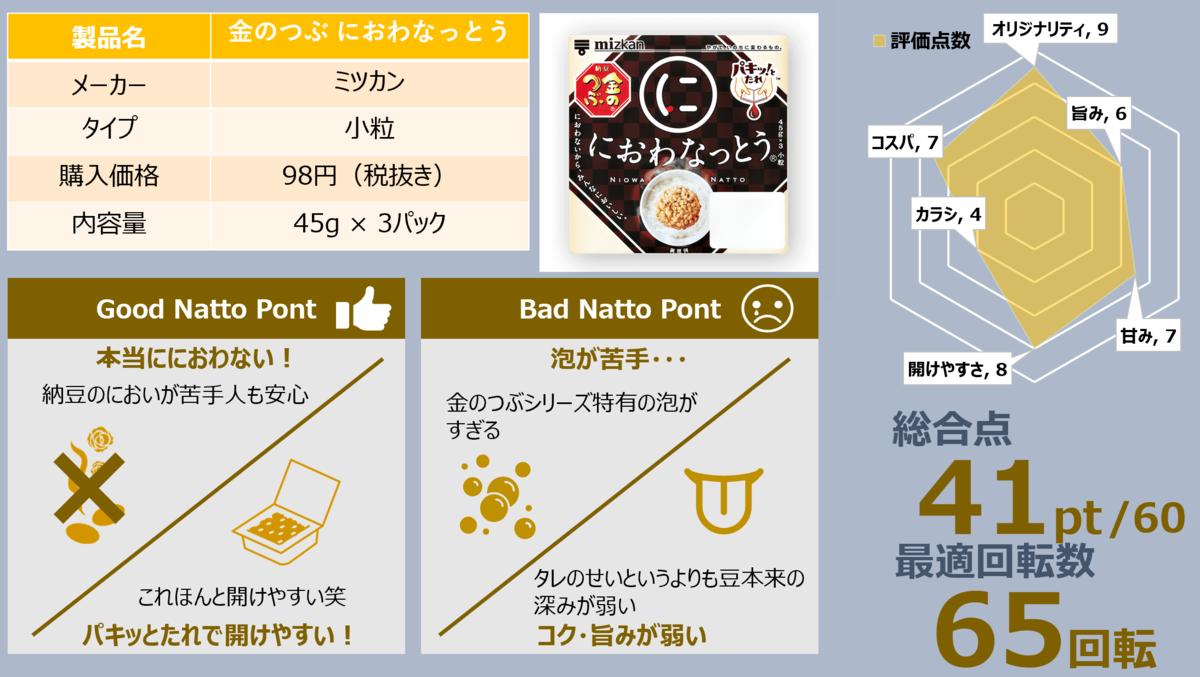 f:id:takanoyuichi:20190609212717p:plain