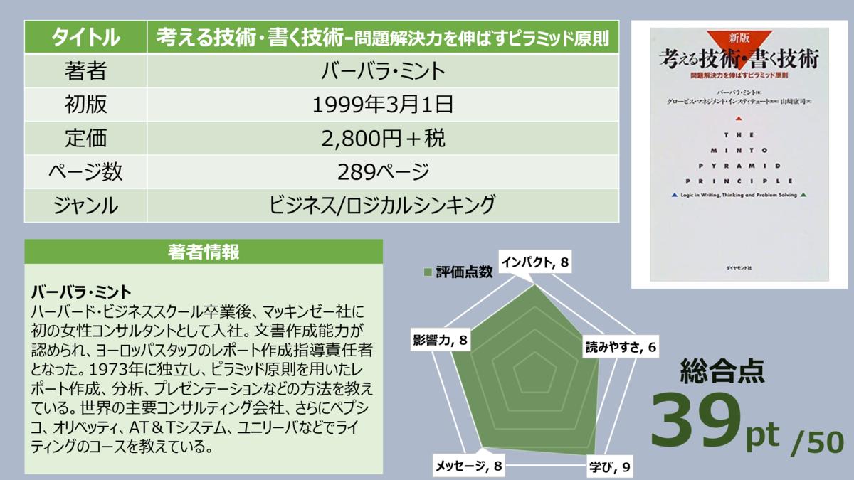 f:id:takanoyuichi:20190613005824p:plain