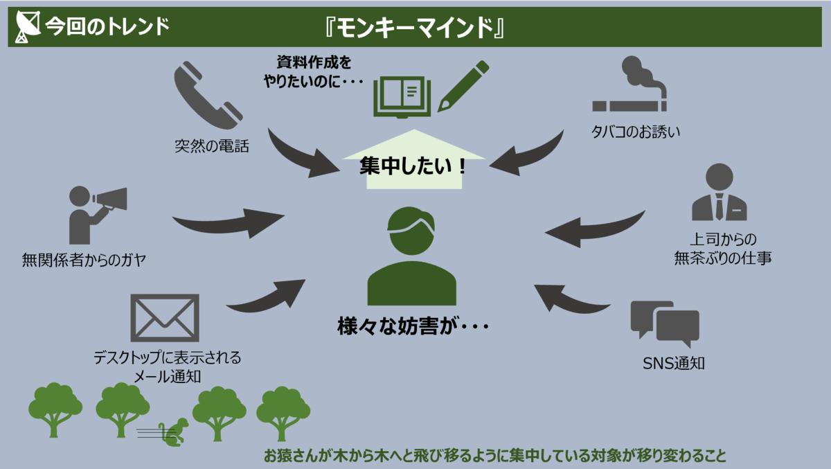 f:id:takanoyuichi:20190614233713p:plain