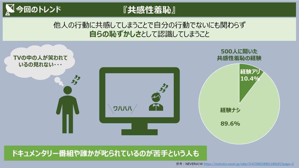 f:id:takanoyuichi:20190616210004p:plain