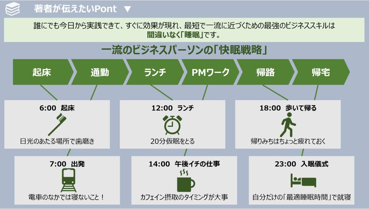 f:id:takanoyuichi:20190619001904p:plain