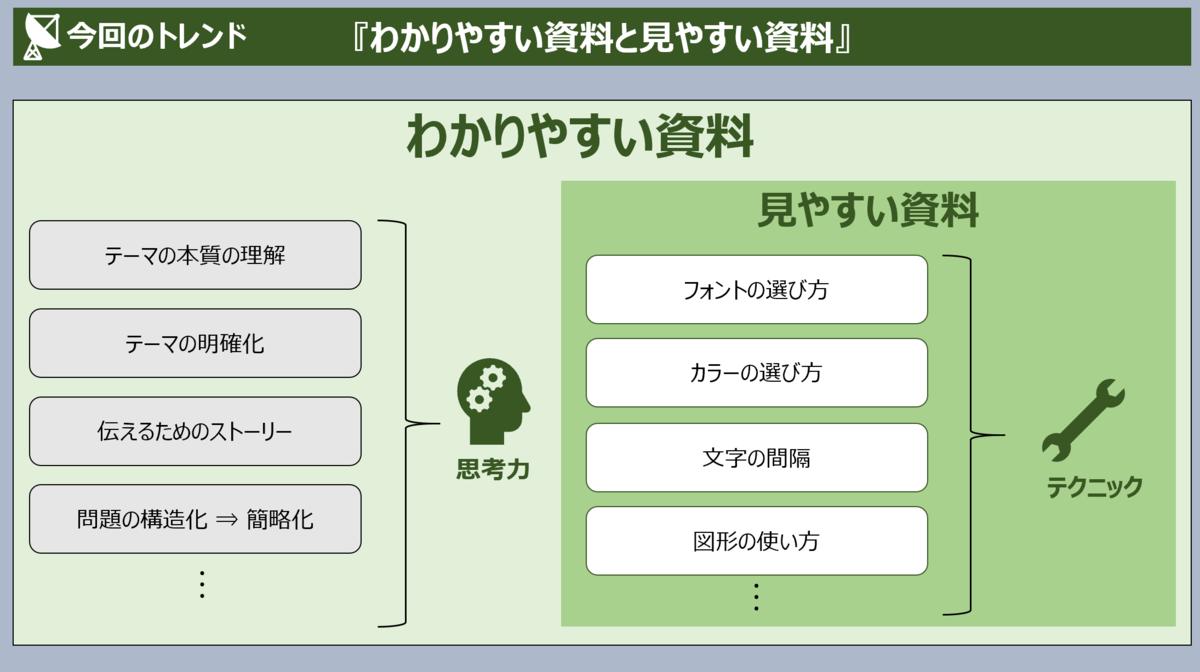 f:id:takanoyuichi:20190621232607p:plain