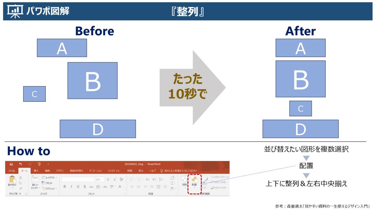f:id:takanoyuichi:20190622001006p:plain