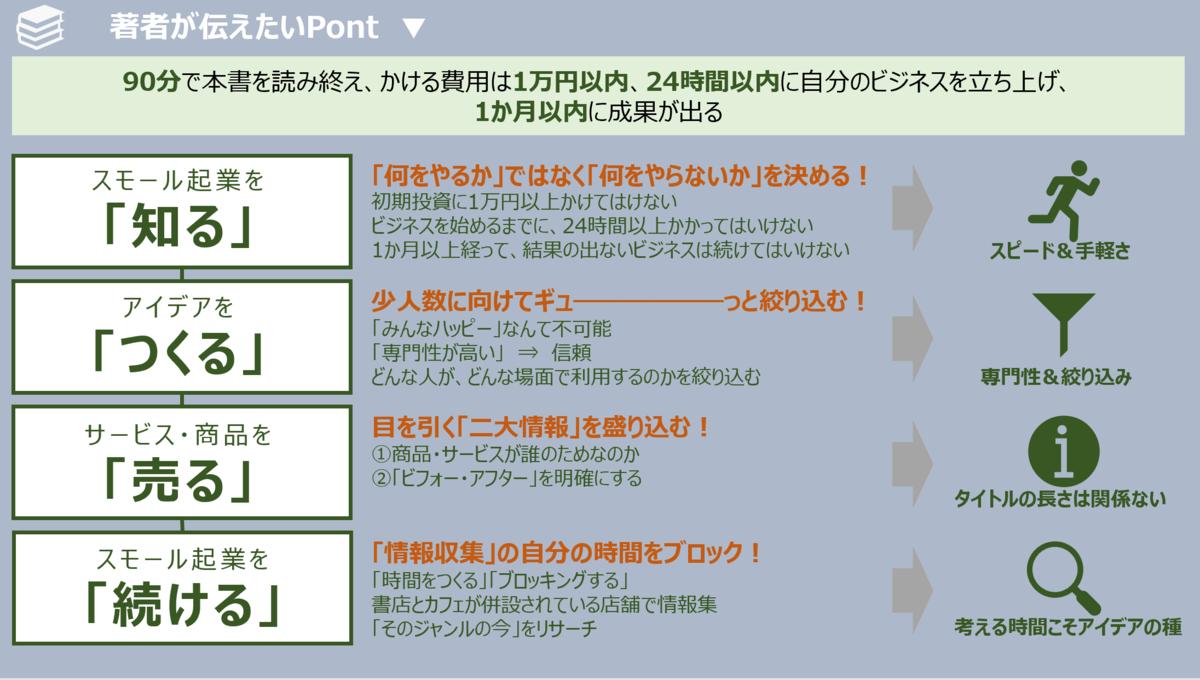 f:id:takanoyuichi:20190623223859p:plain