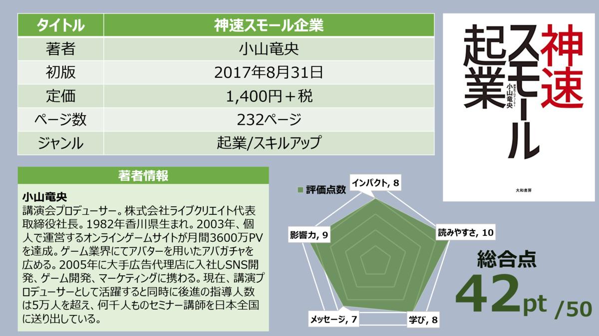 f:id:takanoyuichi:20190623224643p:plain