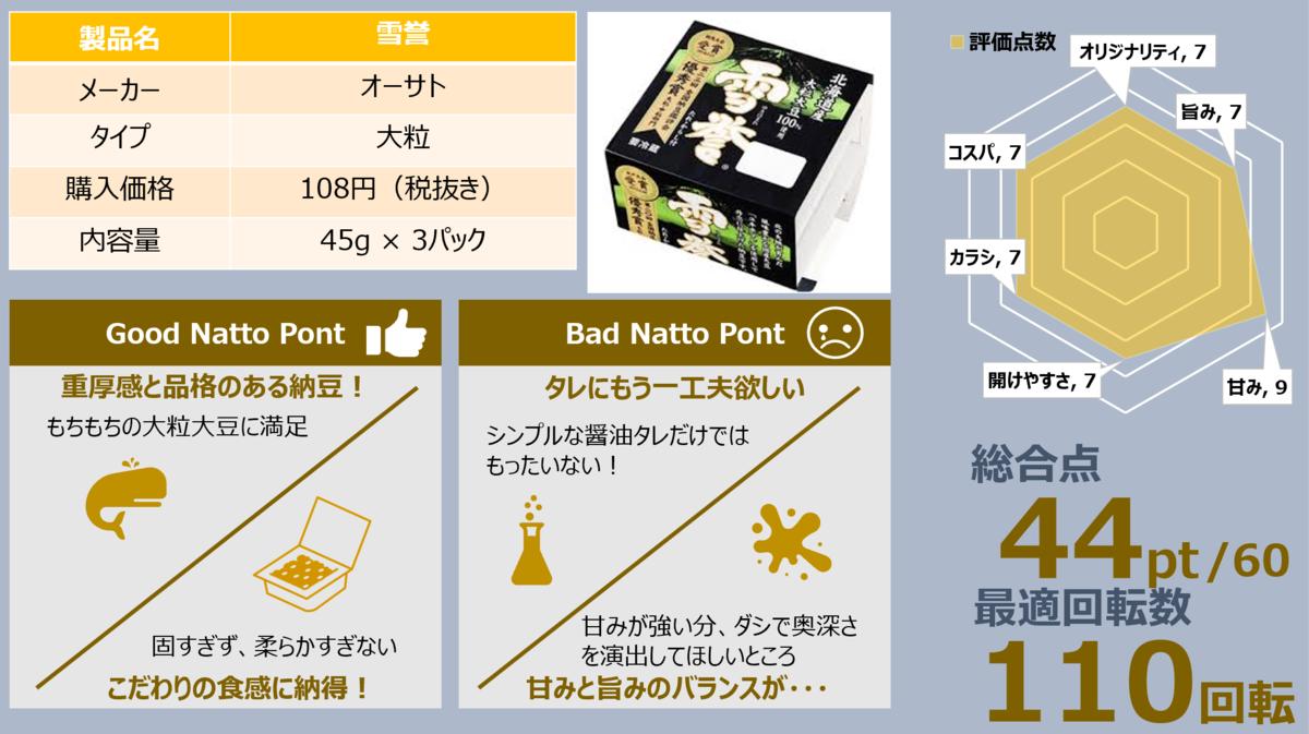 f:id:takanoyuichi:20190623232315p:plain