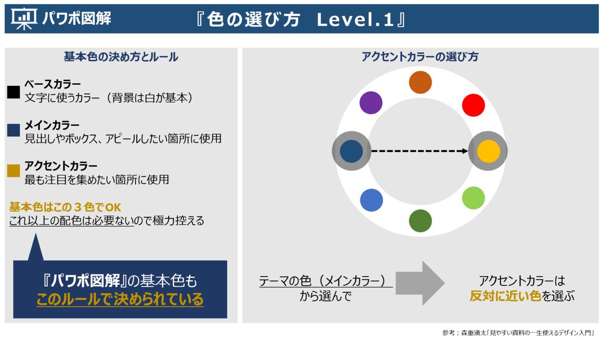 f:id:takanoyuichi:20190629030420p:plain