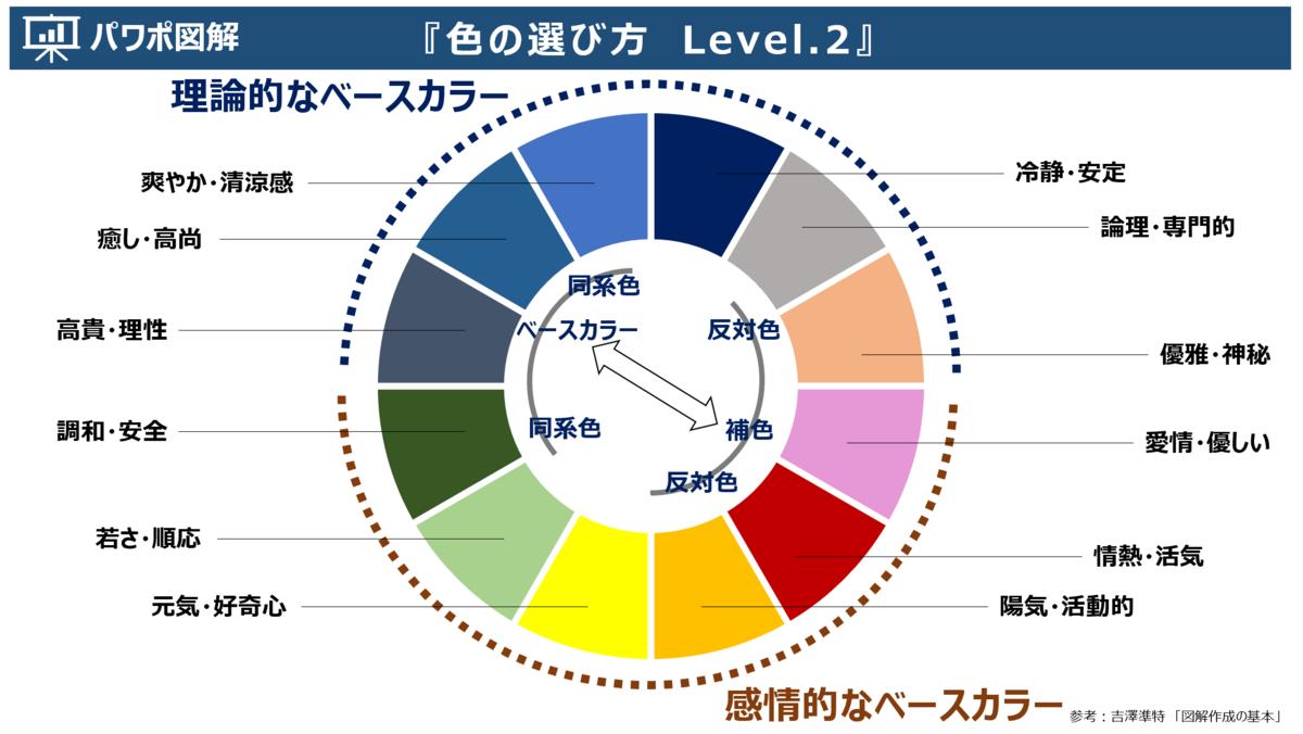 f:id:takanoyuichi:20190629141217p:plain