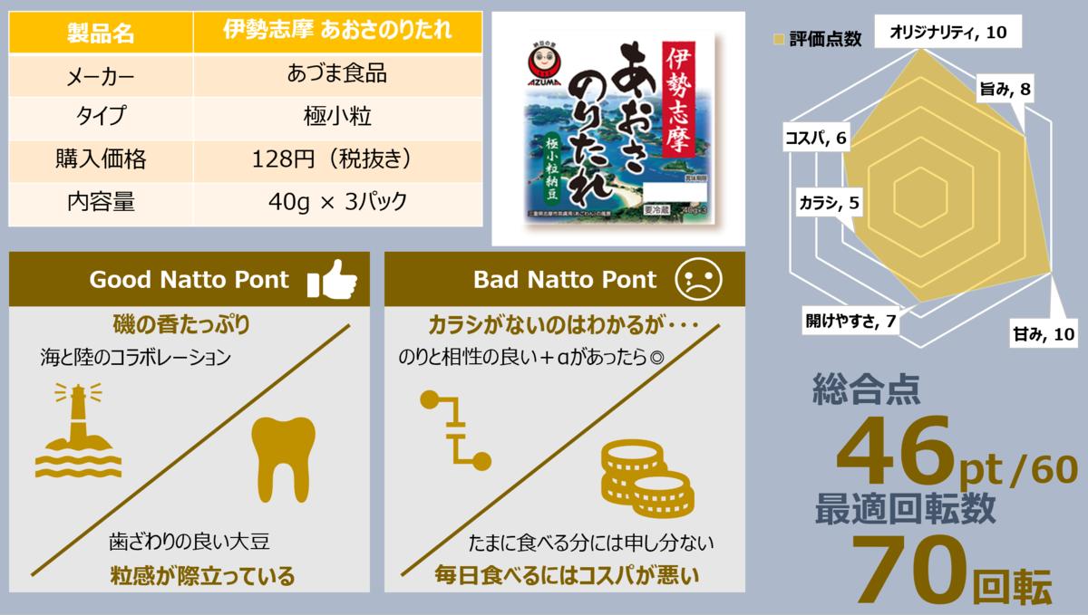 f:id:takanoyuichi:20190630164148p:plain