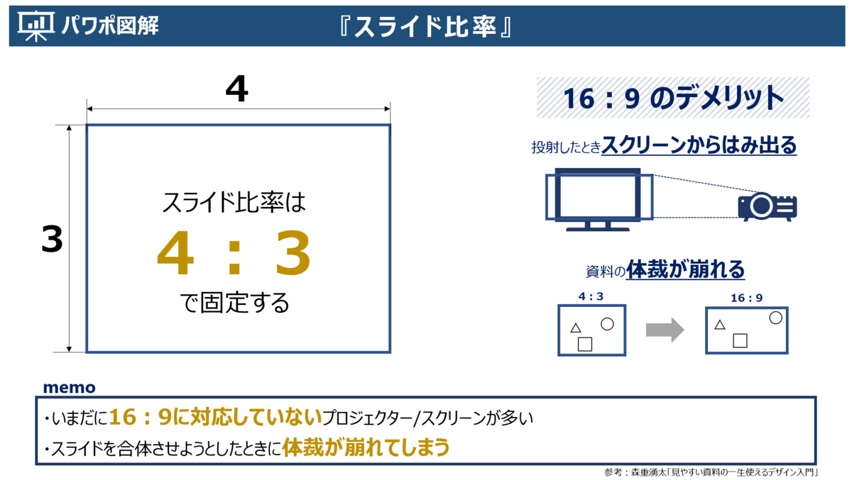 f:id:takanoyuichi:20190707202711p:plain