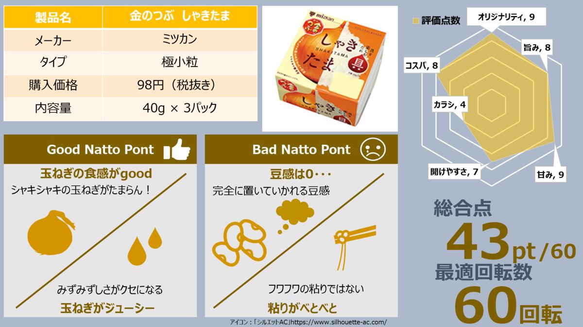 f:id:takanoyuichi:20190707211730p:plain