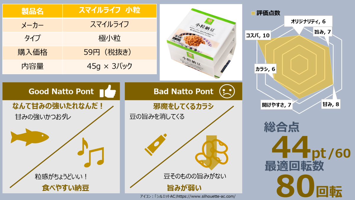 f:id:takanoyuichi:20190707215620p:plain