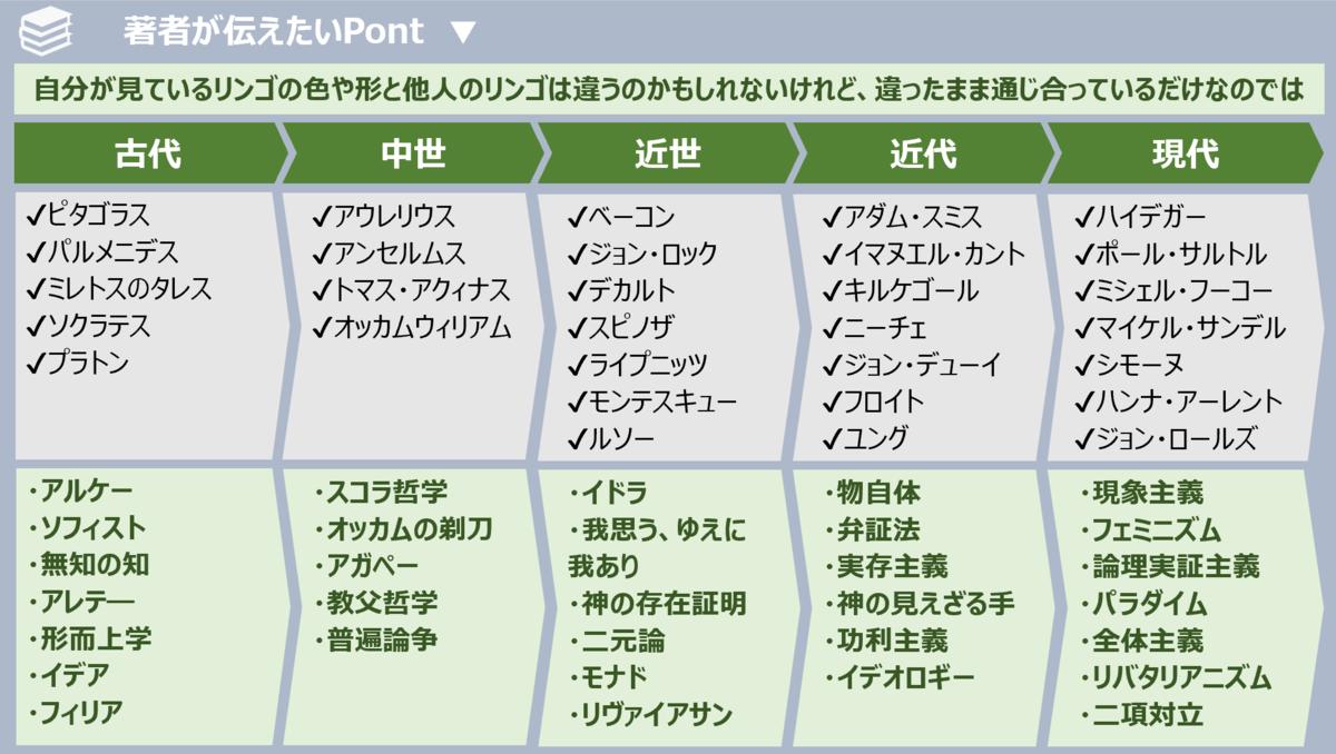 f:id:takanoyuichi:20190707230824p:plain