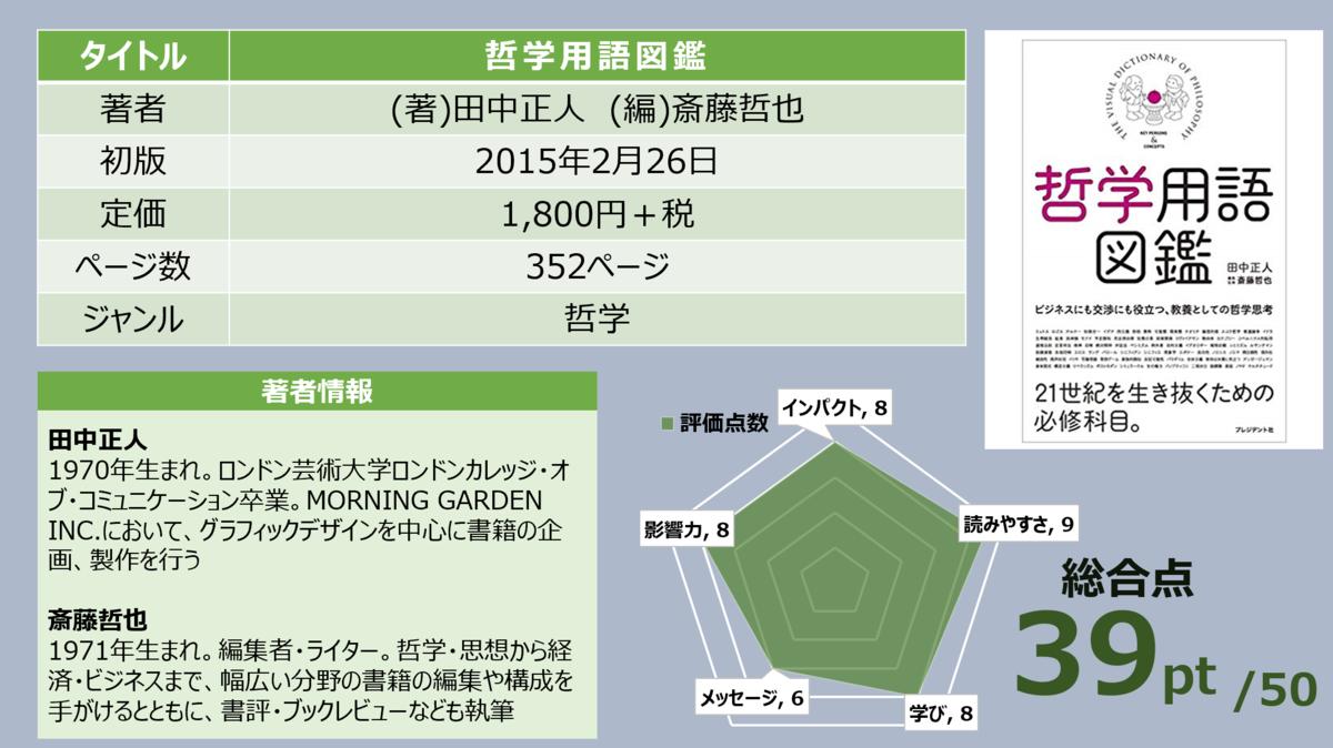 f:id:takanoyuichi:20190707231024p:plain