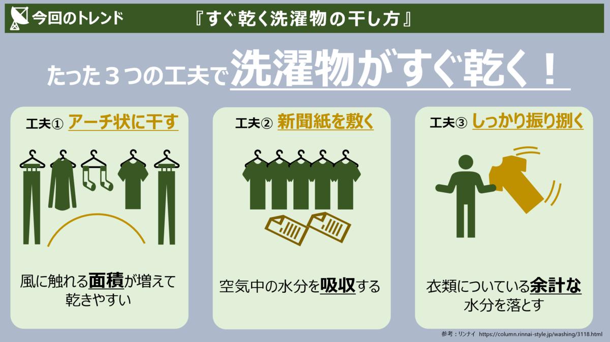 f:id:takanoyuichi:20190709004114p:plain