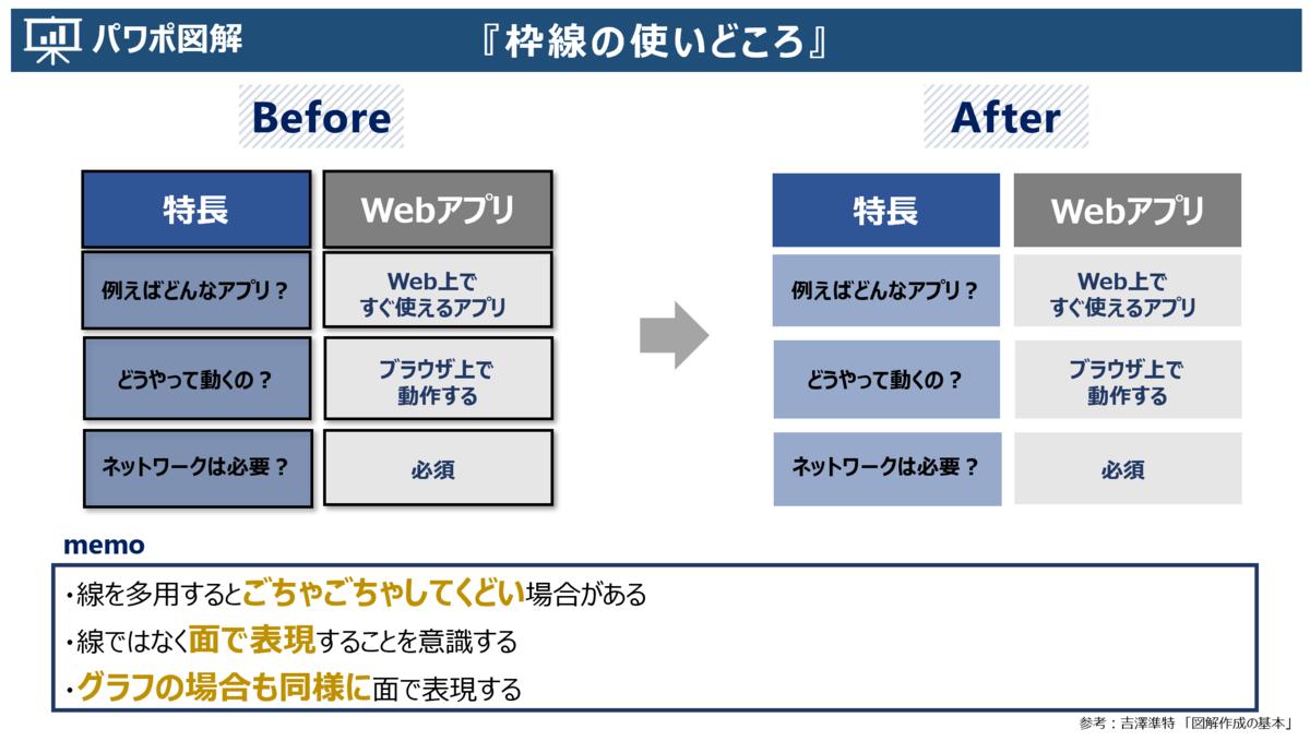 f:id:takanoyuichi:20190715212938p:plain